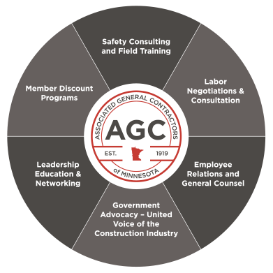 AGC MN Member Benefits Info Graphic
